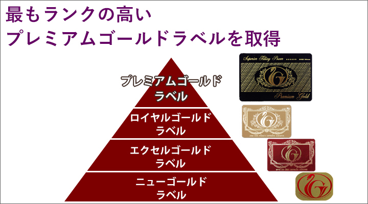 日本羽毛製品共同組合のかさ高証明レベルは、最高ランクのプレミアムゴールドラベルを取得。