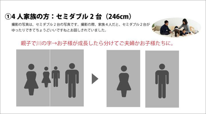 ①4人家族の方:セミダブル2台(246cm)