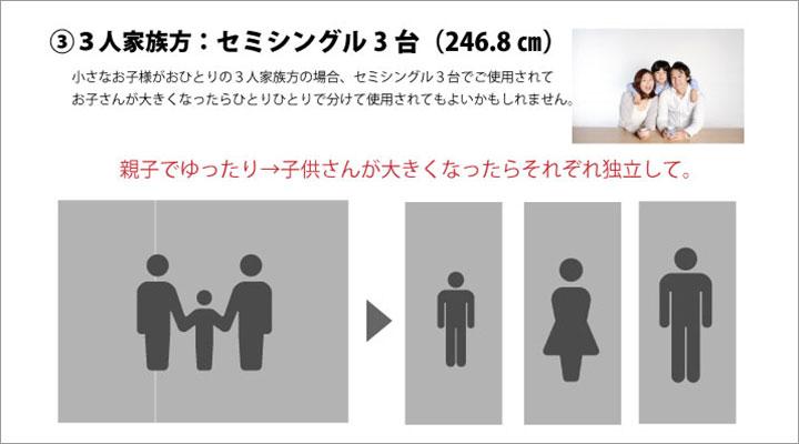 ③3人家族の方:セミシングル3台(246.8cm)