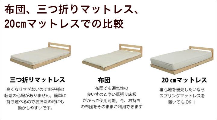 布団、三つ折りマットレス、20cmマットレスでの比較