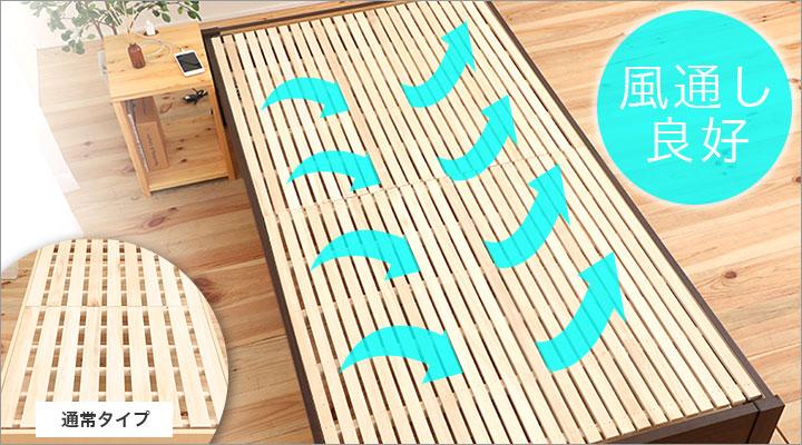 すのこ板を最大限まで細くした事で、寝心地と通気性がUP!通常タイプとの差をご確認下さい
