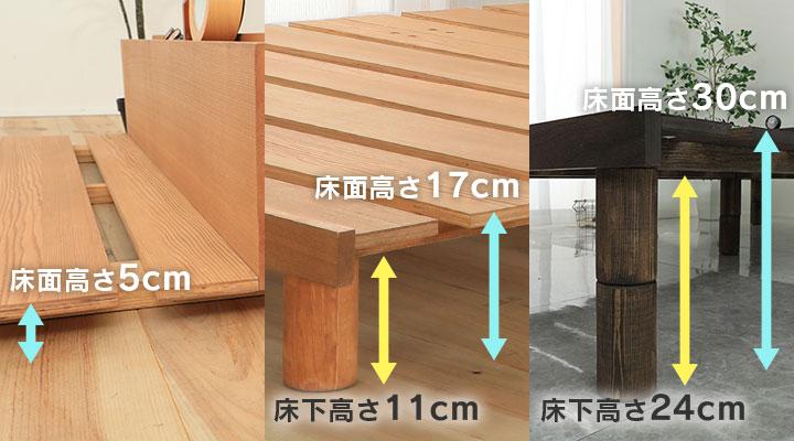 床面の高さは継ぎ脚で変えられるので、使いたい高さに応じて3段階に調節可能です。