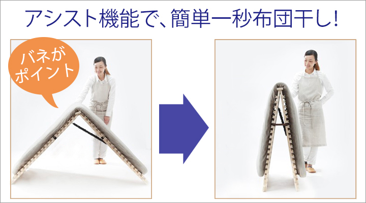 バネの力で簡単に片手で持ち上げられます。折りたたみ後も広がる力を抑え逆V字をキープ!