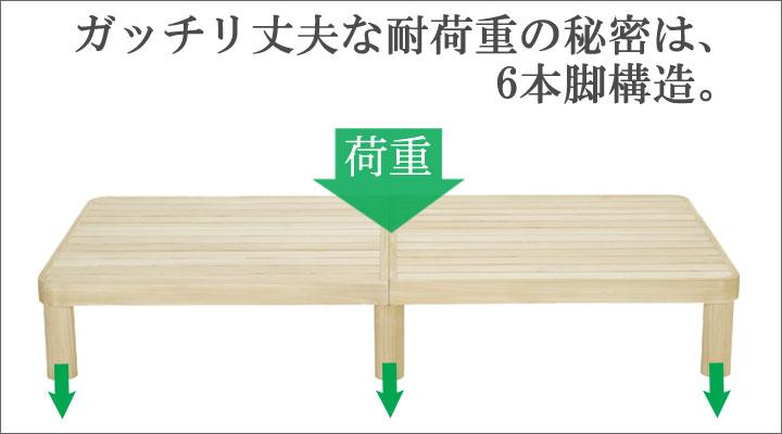 通常の4本脚ベッド構造に比べ、6本脚の頑丈構造!荷重を分散して支えるから頑丈&安心!