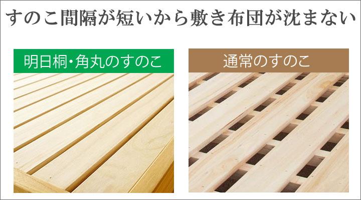 通常のすのこ板に比べ、すのこ間隔が狭い!布団も身体も沈みにくいから寝心地UP。