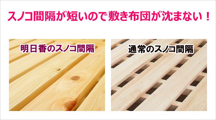 すのこ板間隔が短いので、敷き布団が沈み込まず快適な寝心地に。
