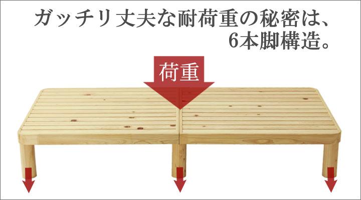 通常の4本脚ベッド構造に比べ、6本脚の頑丈構造!