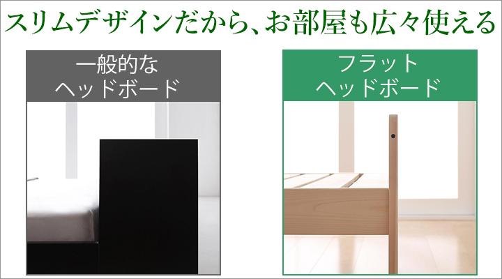 ヘッドボードはすっきりとスリムなデザイン。お部屋の空間を有効に使えます。