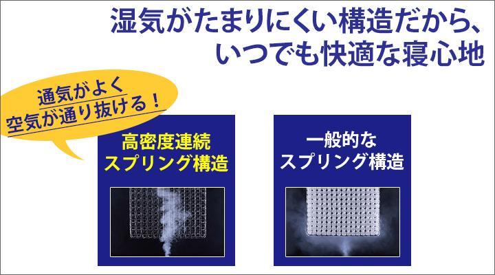 湿気がこもりにくい高密度スプリング構造!いつまでも快適。