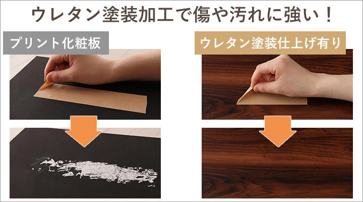 傷・汚れに強くお手入れしやすい、ウレタン塗装加工仕上げ。