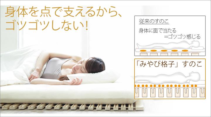 面で身体を支える従来のすのこに比べ、点で身体を支える構造。だから、寝ている間もゴツゴツ感なし!