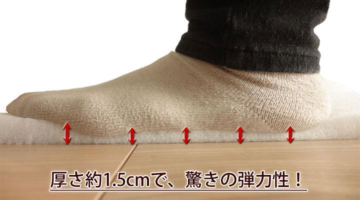 厚さ1.5cm